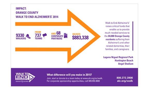 AlzheimersOC-Infographic_