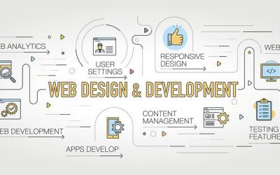 Top 6 Tips to Properly Develop a Website